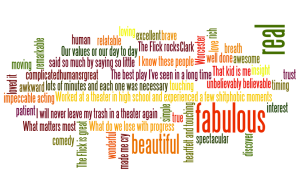 FLICK word cloud